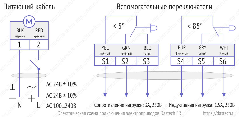 Схема подключения электропривода FR с двухпозиционным управлением