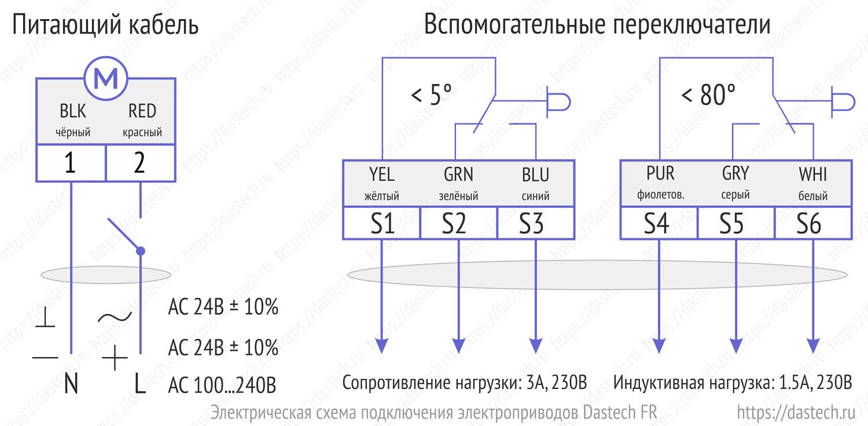 elektricheskaya_shema_podklyucheniya_protivopojarnih_privodov_Dastech_FR_24V_230V