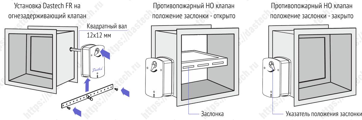 shema_ustanovki_i_raboti_elektroprivodov_dastech_fr_s_prujinoy